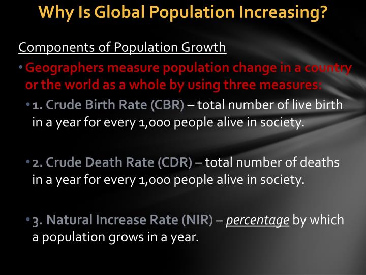 Why Is Global Population Increasing?