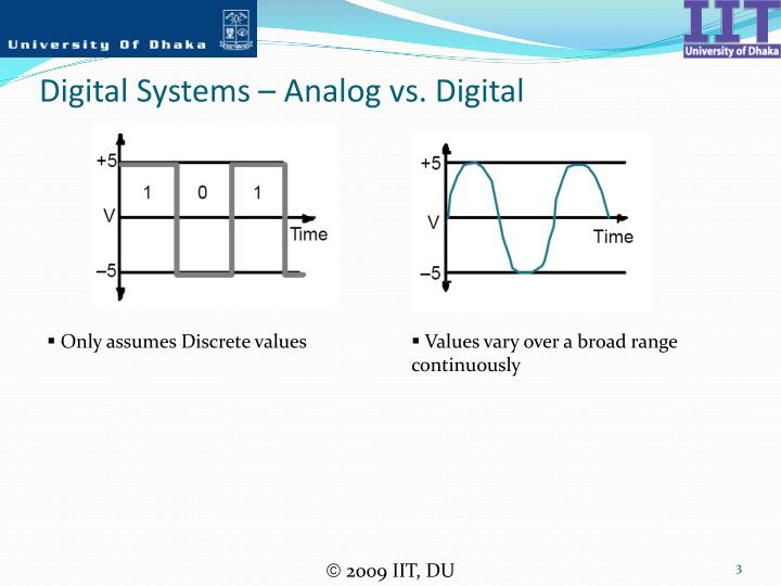 Digital systems analog vs digital