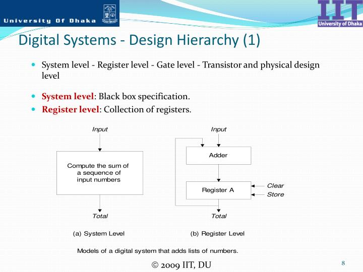 Digital Systems - Design Hierarchy (1)