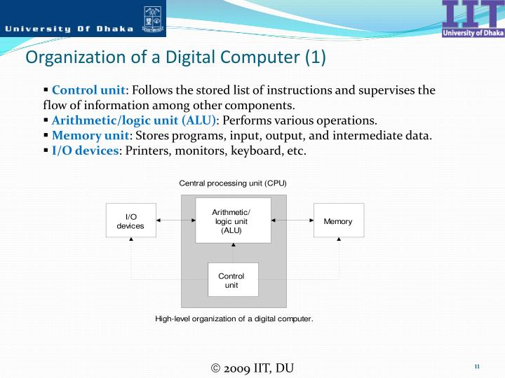Organization of a Digital Computer (1)