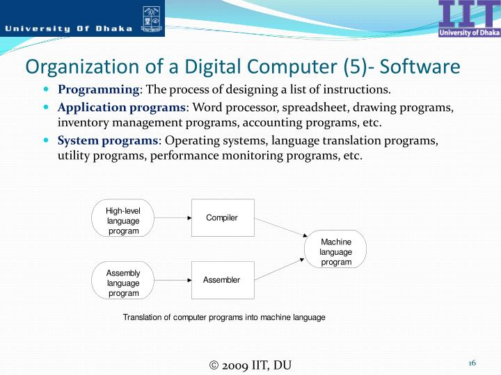 Organization of a Digital Computer (5)- Software