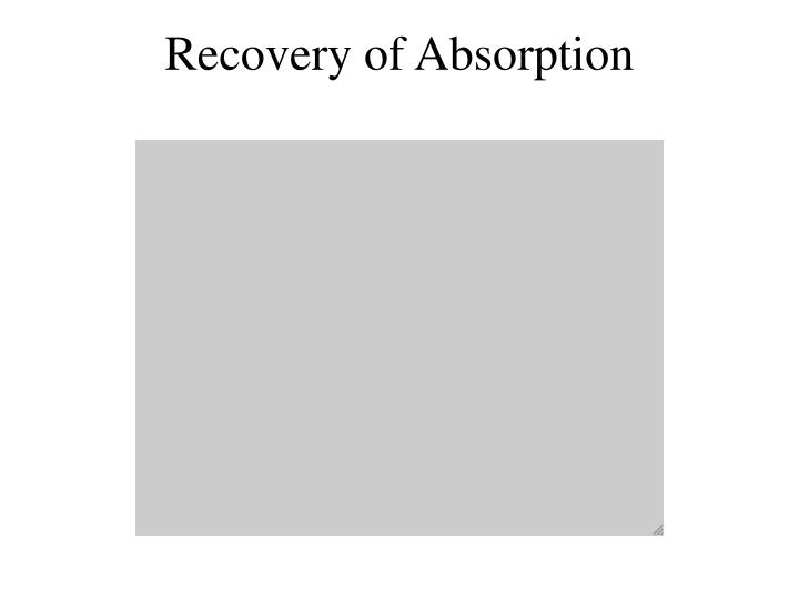 Recovery of Absorption