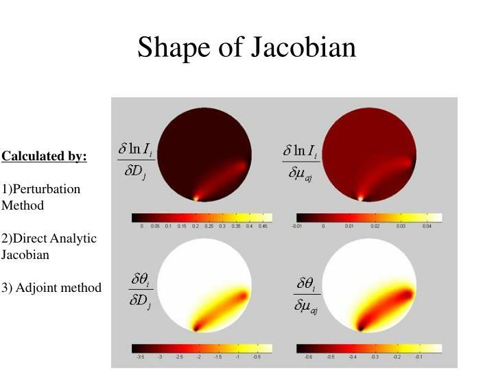 Shape of Jacobian