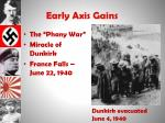 early axis gains1