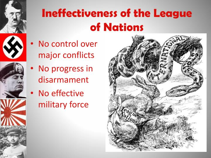Ineffectiveness of the League of Nations