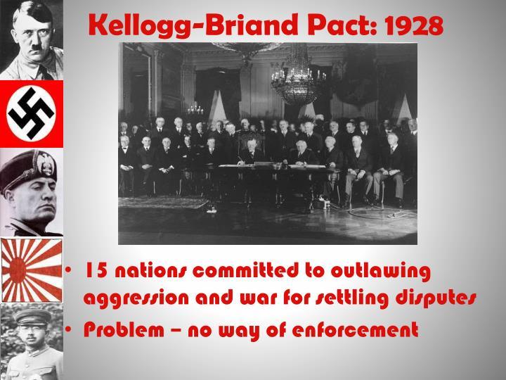 Kellogg-Briand Pact: 1928
