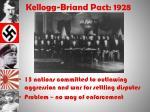 kellogg briand pact 1928