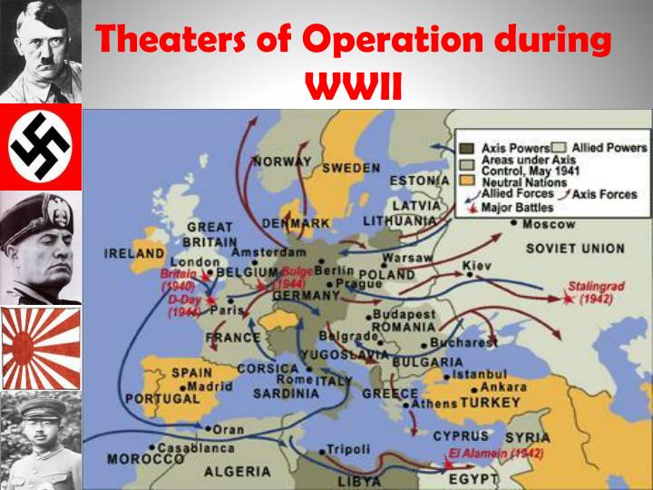 Theaters of Operation during WWII