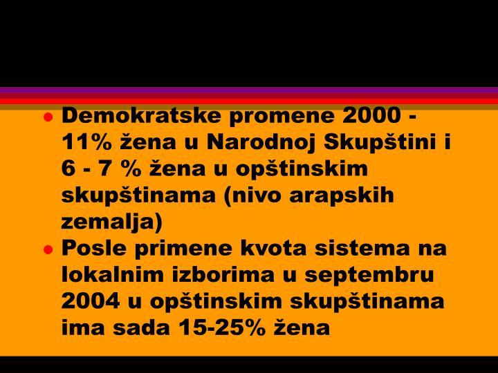 Demokratske promene 2000 - 11% žena u Narodnoj Skupštini i 6 - 7 % žena u opštinskim skupštinama (nivo arapskih zemalja)