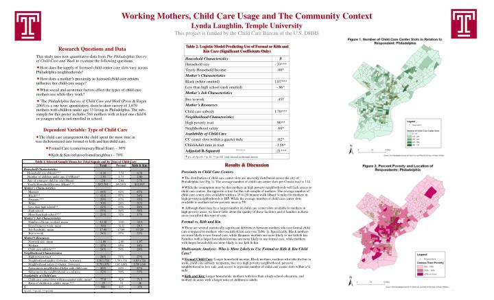 Working Mothers, Child Care Usage and The Community Context