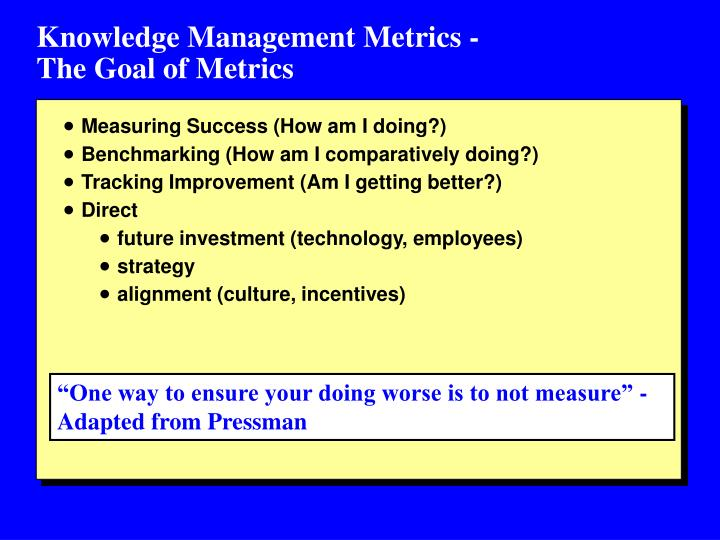 Knowledge Management Metrics -