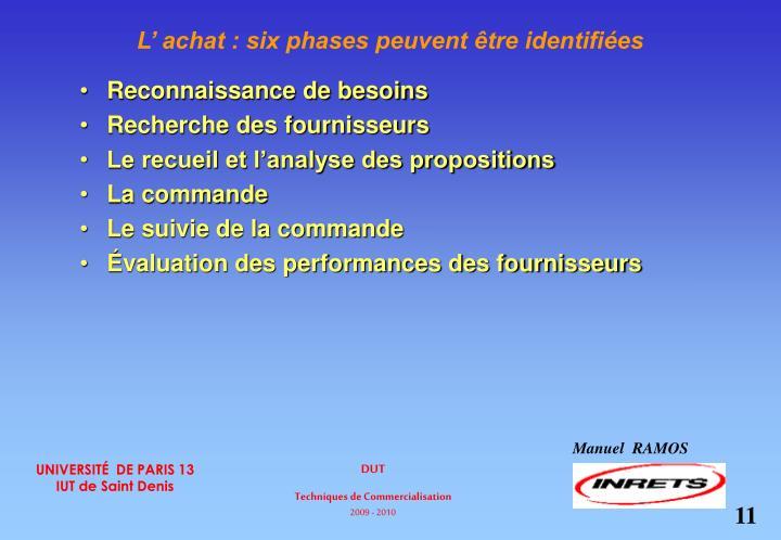 L' achat : six phases peuvent être identifiées