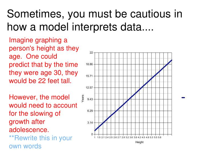 Sometimes, you must be cautious in how a model interprets data....