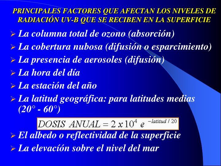 PRINCIPALES FACTORES QUE AFECTAN LOS NIVELES DE RADIACIÓN UV-B QUE SE RECIBEN EN LA SUPERFICIE