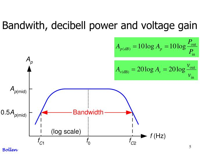 Bandwith, decibell power and voltage gain
