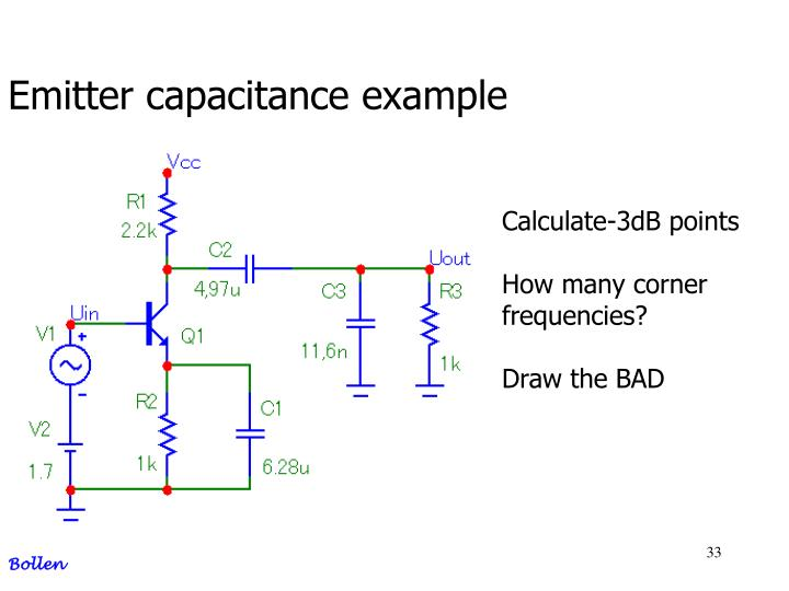 Calculate-3dB points
