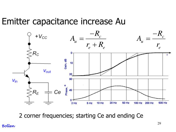 Emitter capacitance increase Au
