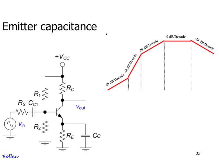 Emitter capacitance