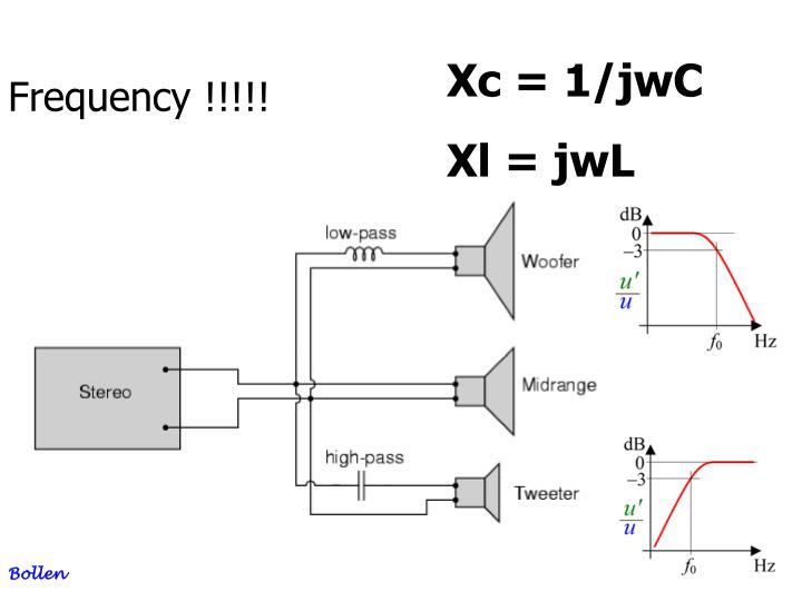 Xc = 1/jwC