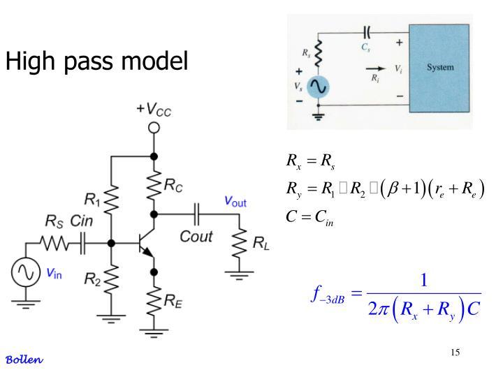 High pass model