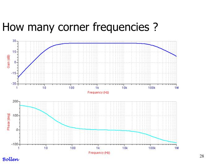 How many corner frequencies ?