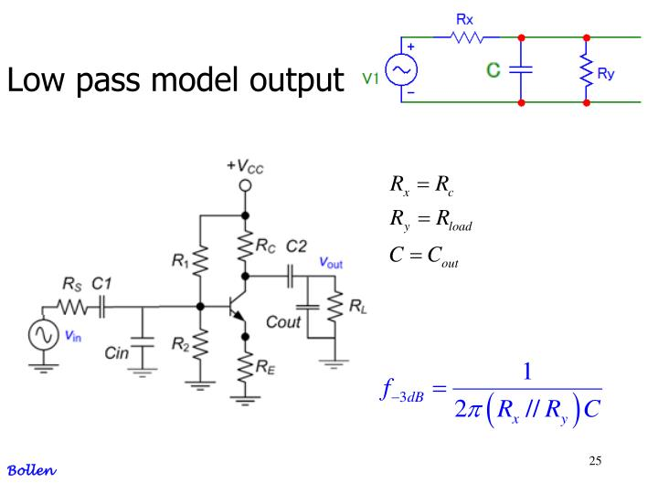 Low pass model output