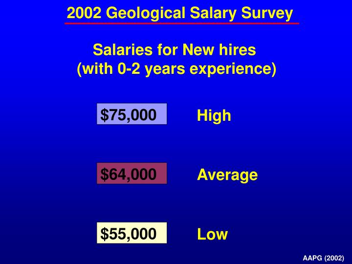 2002 Geological Salary Survey