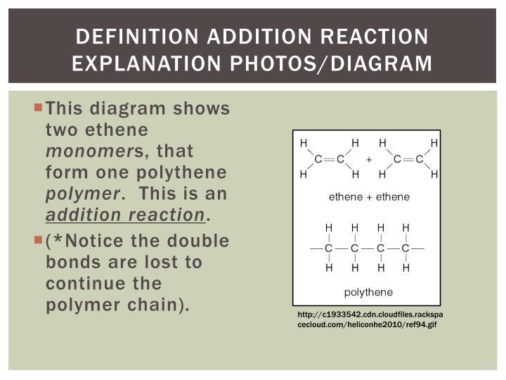 Definition Addition Reaction Explanation Photos/Diagram