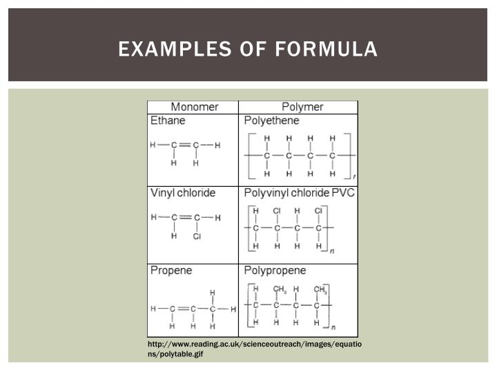 Examples of formula