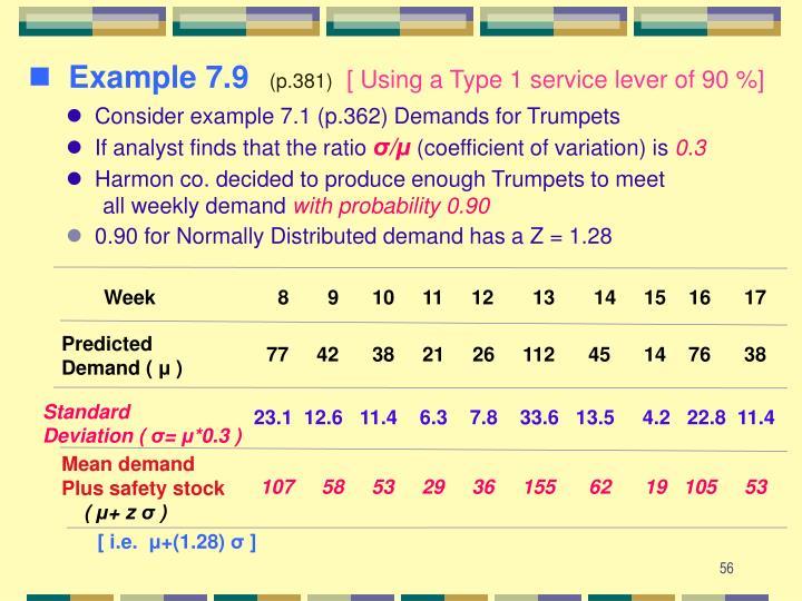 Example 7.9