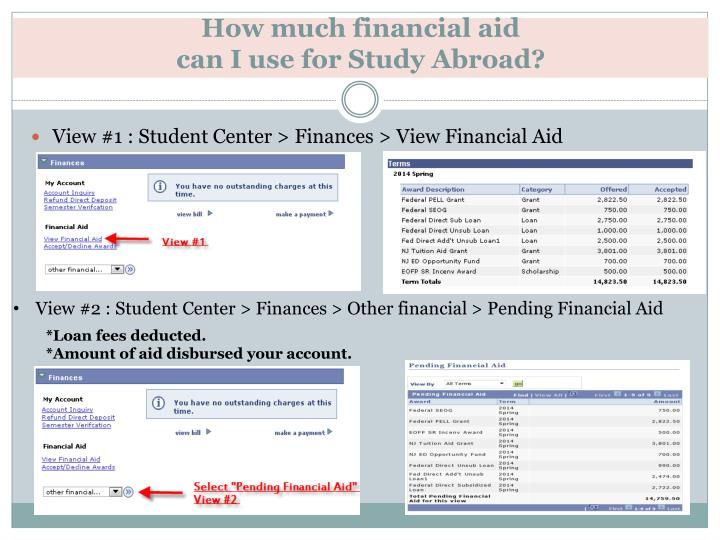 How much financial aid