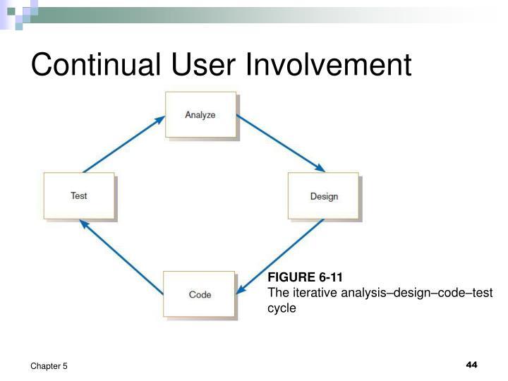 Continual User Involvement