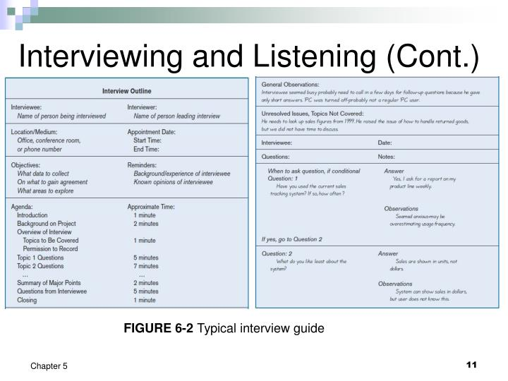 Interviewing and Listening (Cont.)
