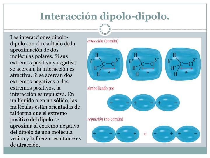 Interacción dipolo-dipolo.