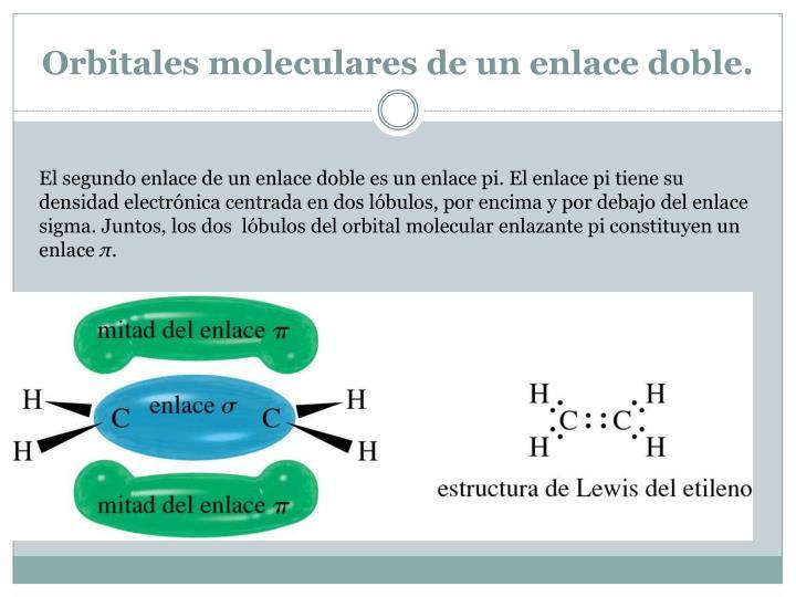 Orbitales moleculares de un enlace doble.
