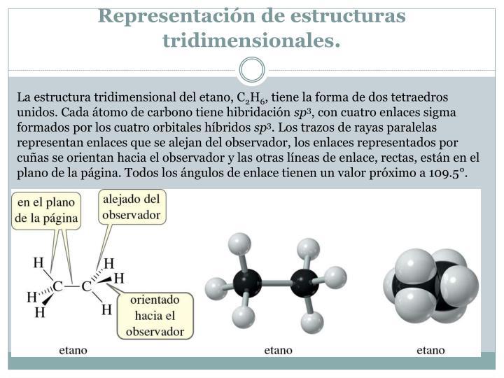 Representación de estructuras tridimensionales