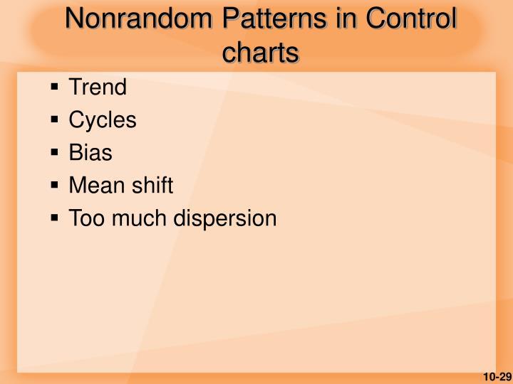 Nonrandom Patterns in Control charts
