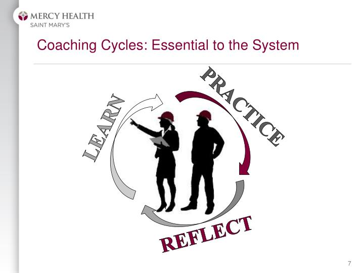 Coaching Cycles: Essential to the System