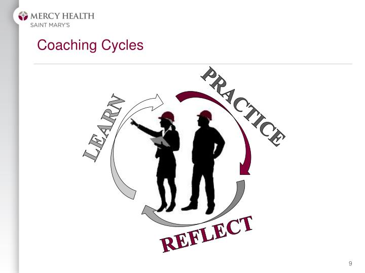 Coaching Cycles
