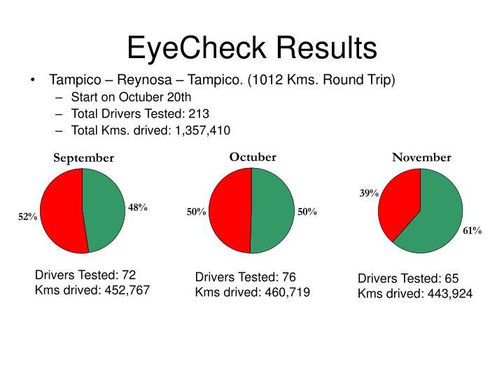 EyeCheck Results