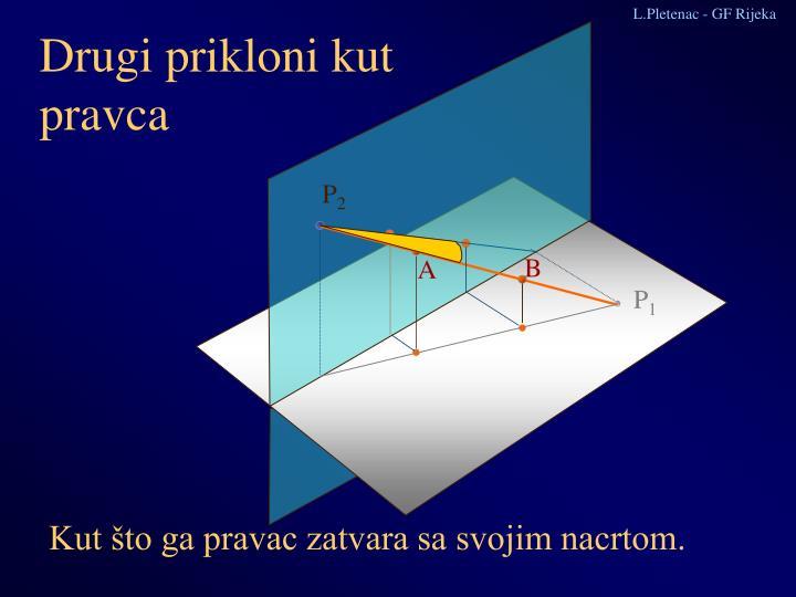 L.Pletenac - GF Rijeka