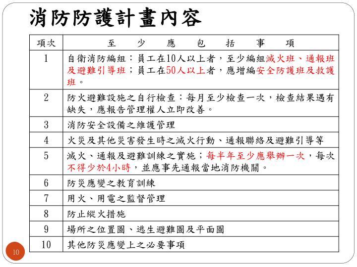 消防防護計畫內容