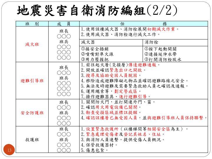 地震災害自衛消防編組