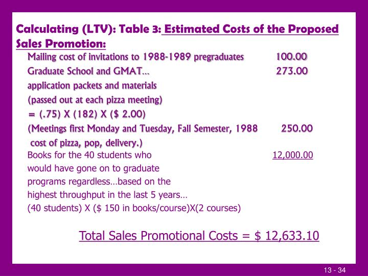 Calculating (LTV): Table 3: