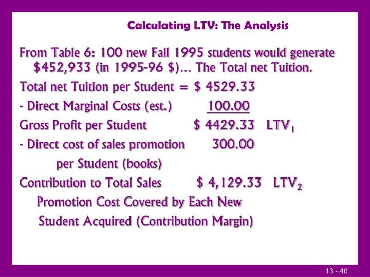 Calculating LTV: The Analysis