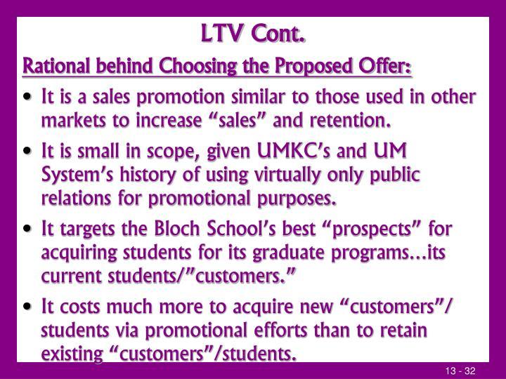 LTV Cont.