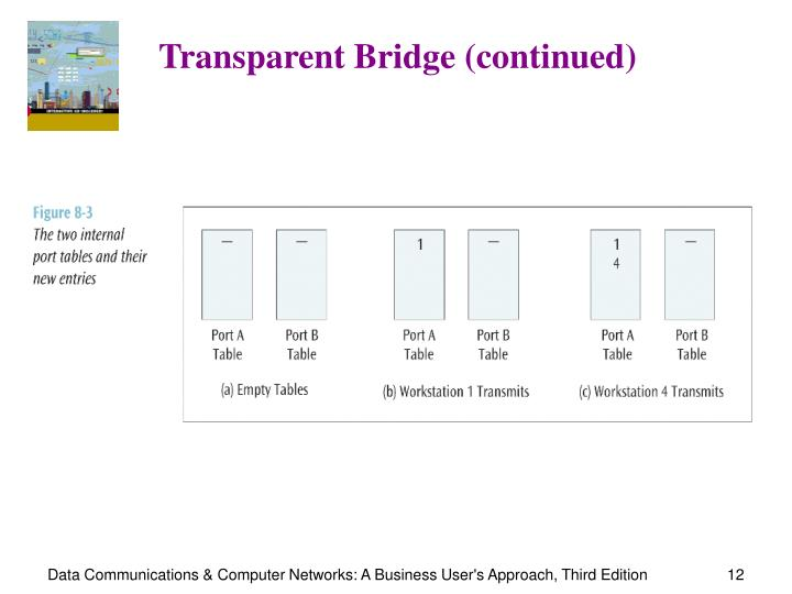 Transparent Bridge (continued)