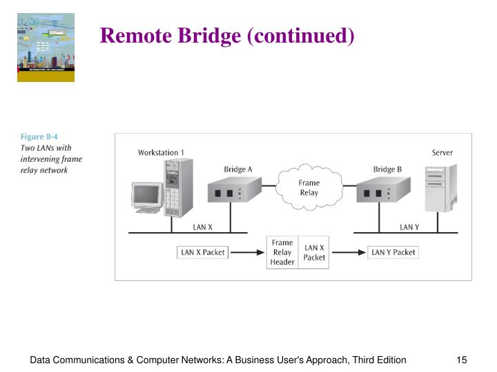 Remote Bridge (continued)
