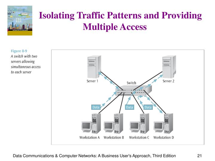Isolating Traffic Patterns and Providing