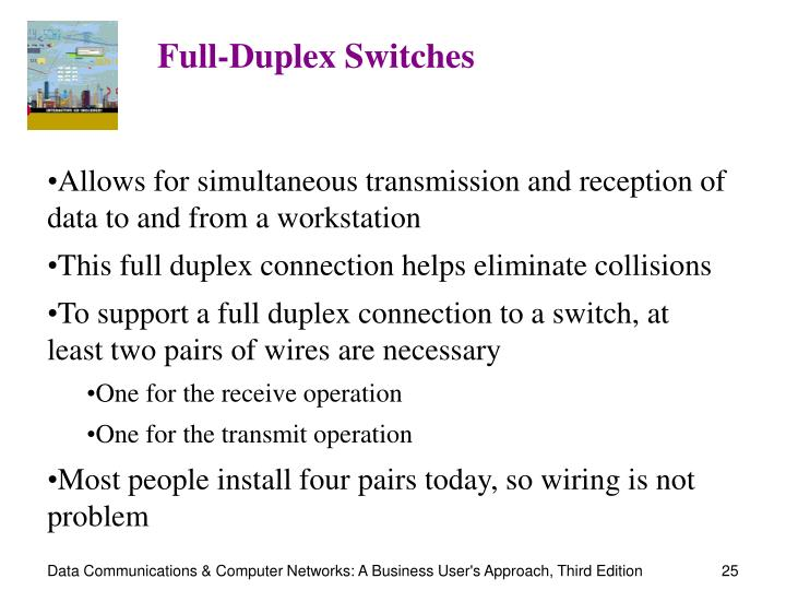 Full-Duplex Switches